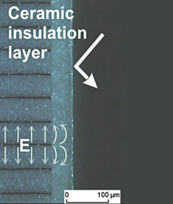 PICMA eramic Insulation Layer